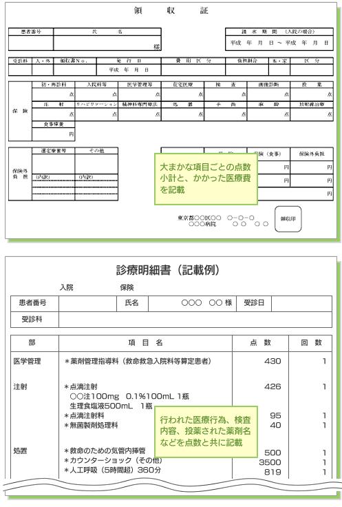 医療費の「領収証・明細書」についてわかりやすく解説 診療明細書と診療費請求書の見方